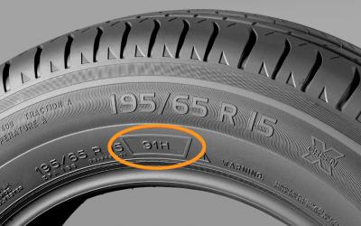 Simbología en los neumáticos: índice de carga e índice de velocidad